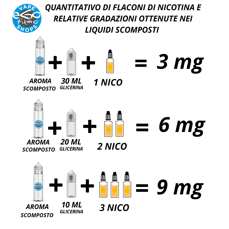 aromi-scomposti-sigaretta-elettronica