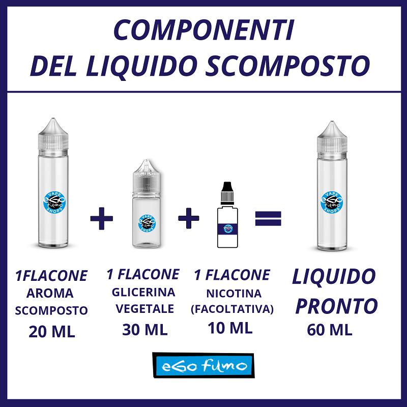 liquidi-scomposti