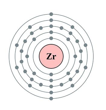 zirconio-zr-svapo