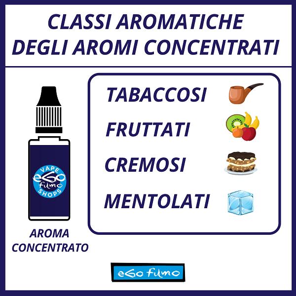aromi-concentrati-sigaretta-elettronica-classi-aromatiche